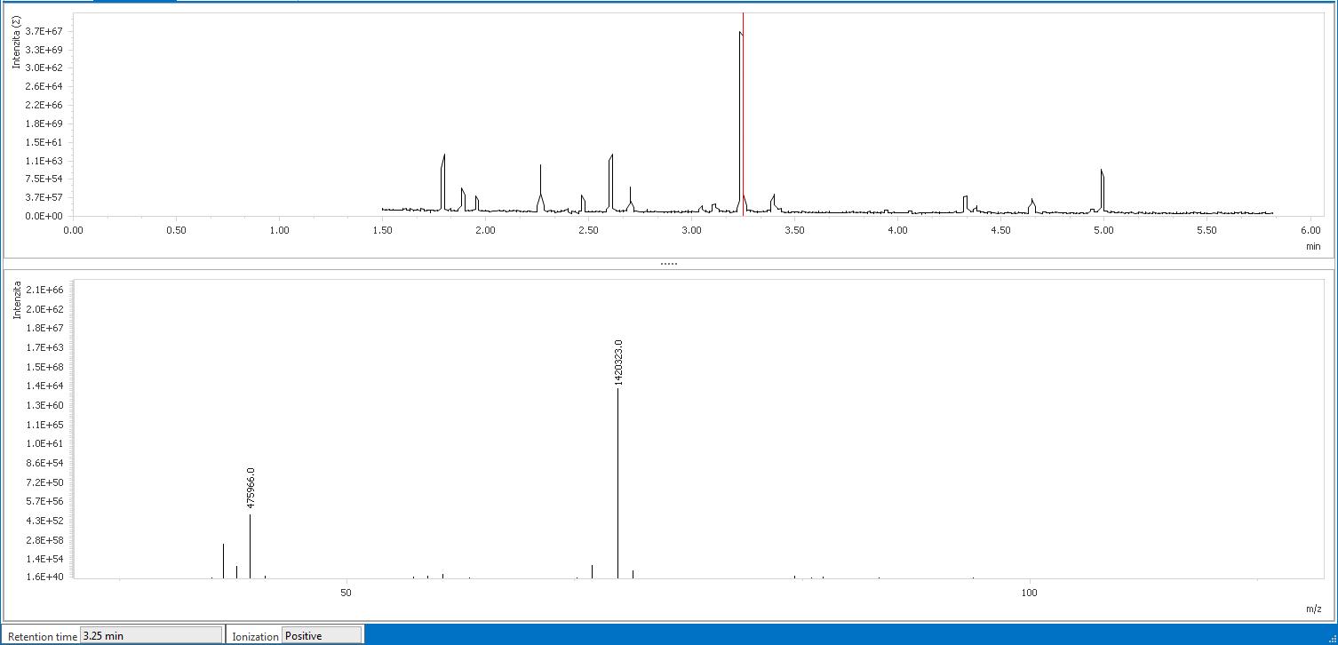 Mass spectrometry viewer - img1